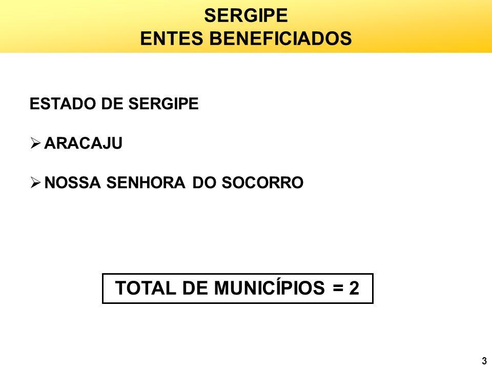 SERGIPE ENTES BENEFICIADOS TOTAL DE MUNICÍPIOS = 2