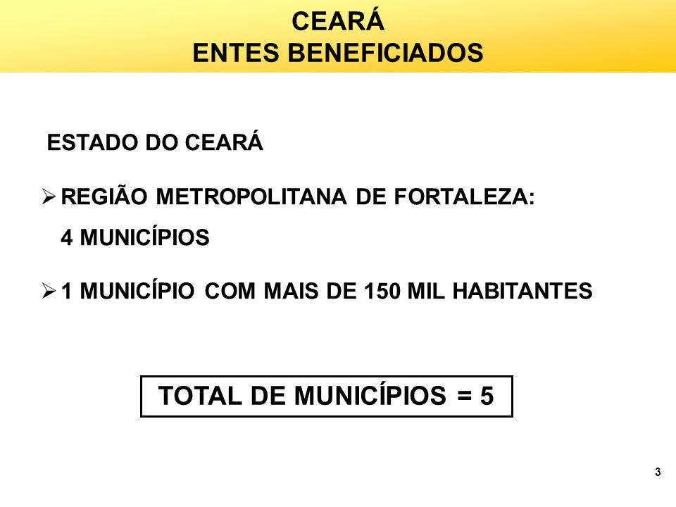 CEARÁ ENTES BENEFICIADOS TOTAL DE MUNICÍPIOS = 5