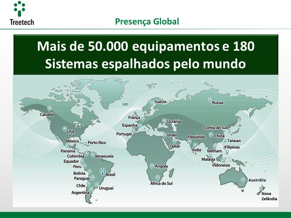 Mais de 50.000 equipamentos e 180 Sistemas espalhados pelo mundo