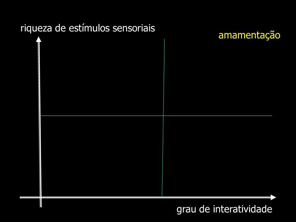 riqueza de estímulos sensoriais