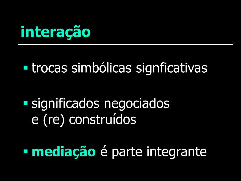 interação trocas simbólicas signficativas