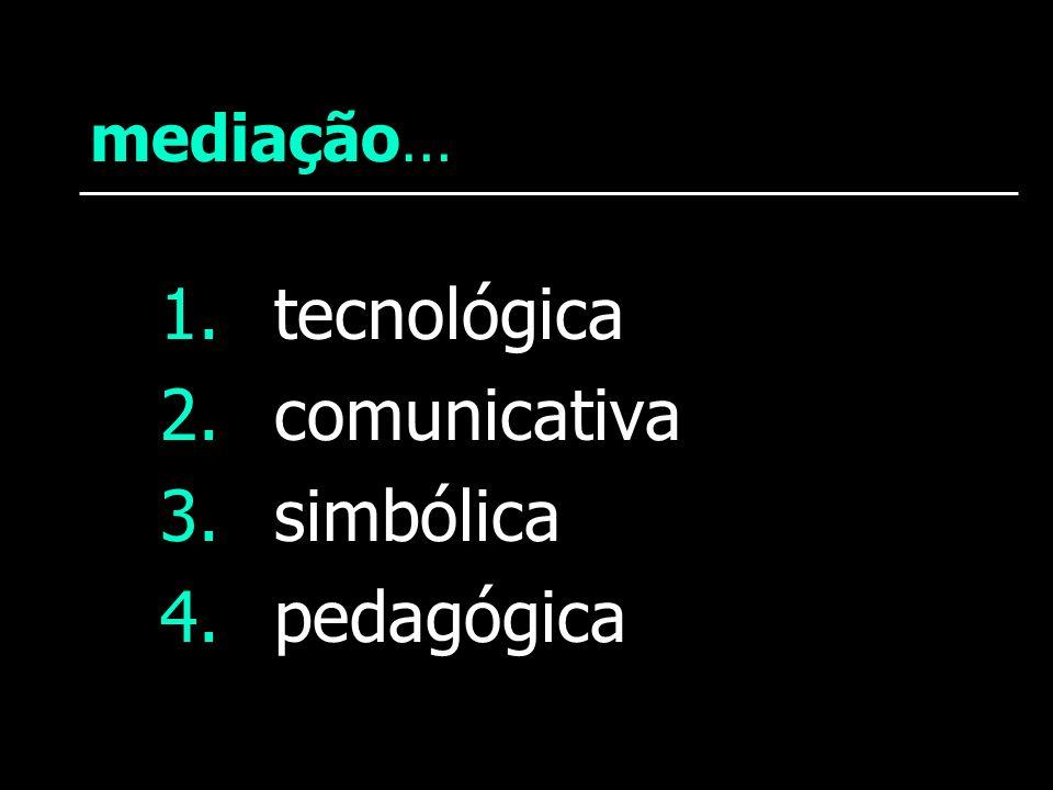 mediação… tecnológica comunicativa simbólica pedagógica