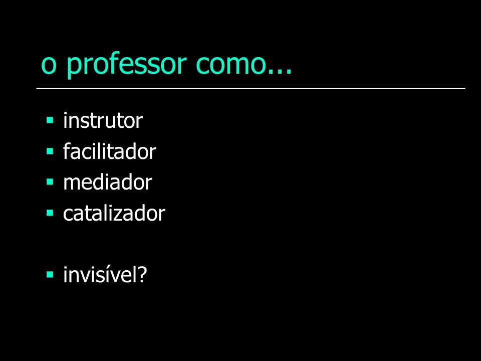o professor como... instrutor facilitador mediador catalizador