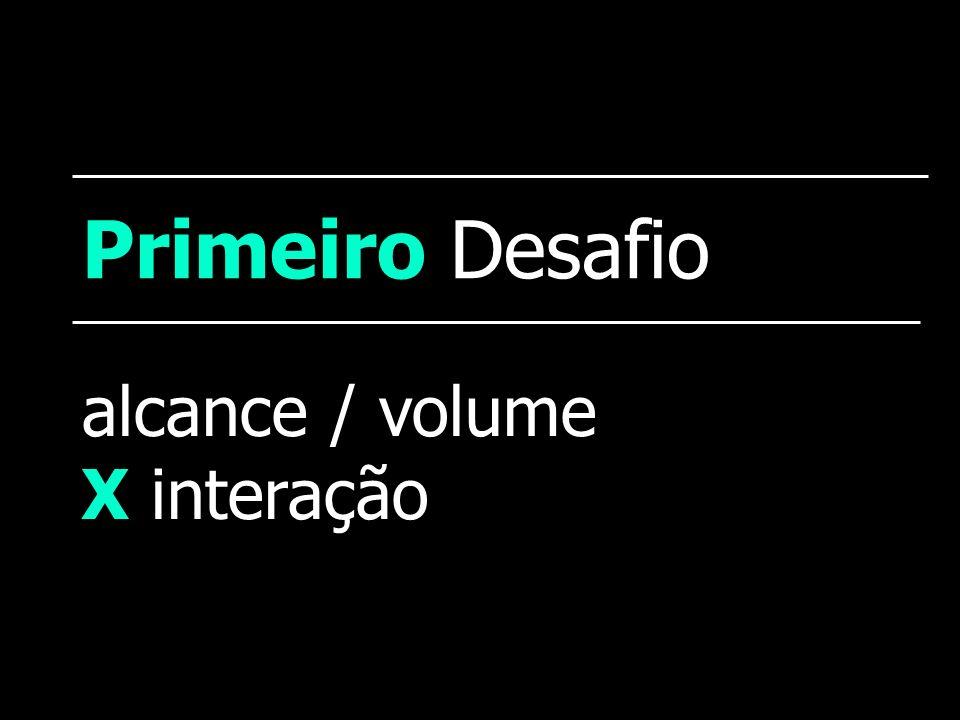 Primeiro Desafio alcance / volume X interação