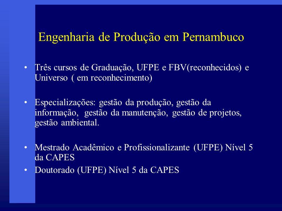 Engenharia de Produção em Pernambuco