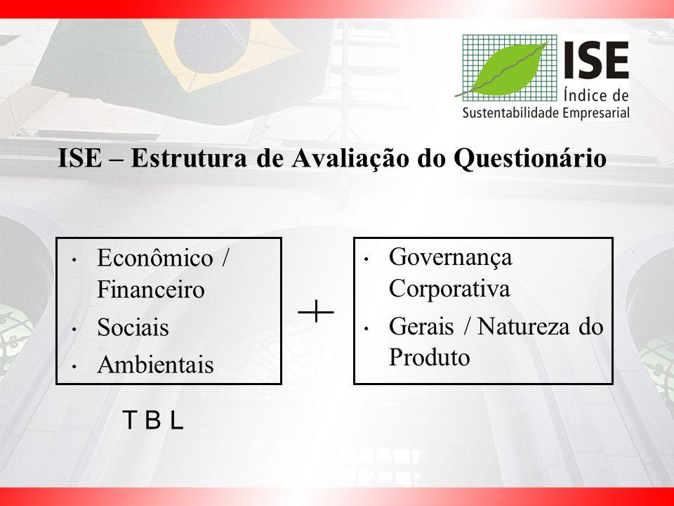 ISE – Estrutura de Avaliação do Questionário