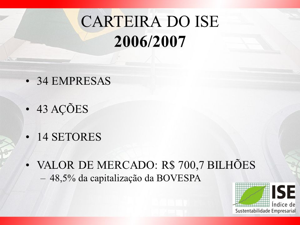 CARTEIRA DO ISE 2006/2007 34 EMPRESAS 43 AÇÕES 14 SETORES