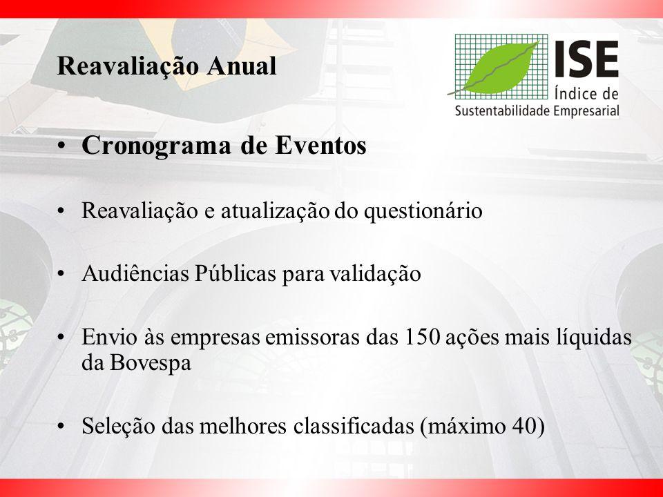 Reavaliação Anual Cronograma de Eventos