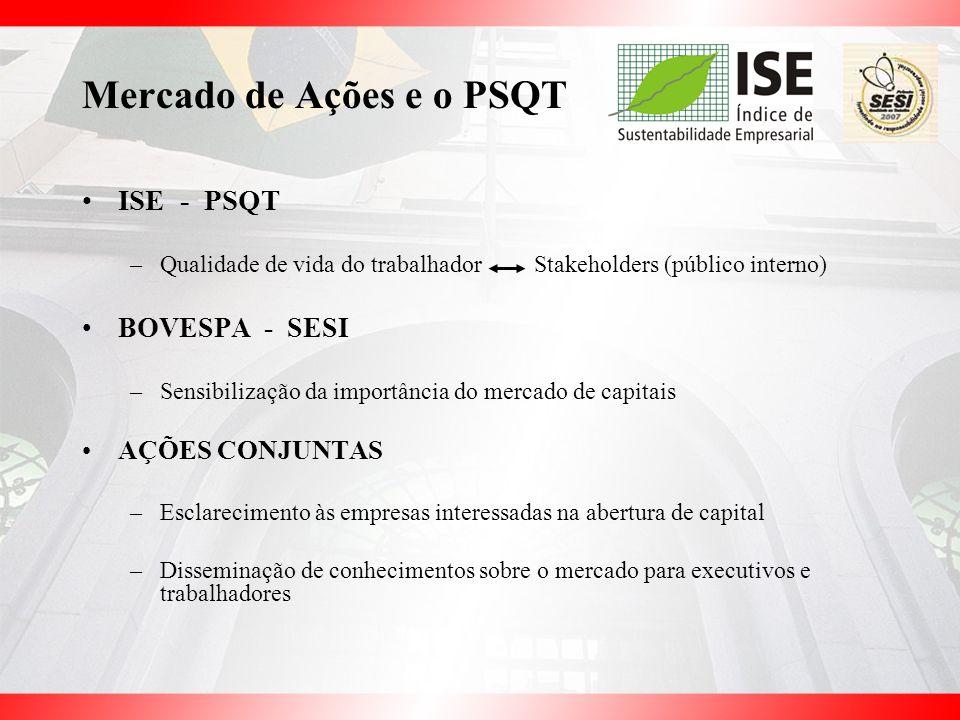 Mercado de Ações e o PSQT