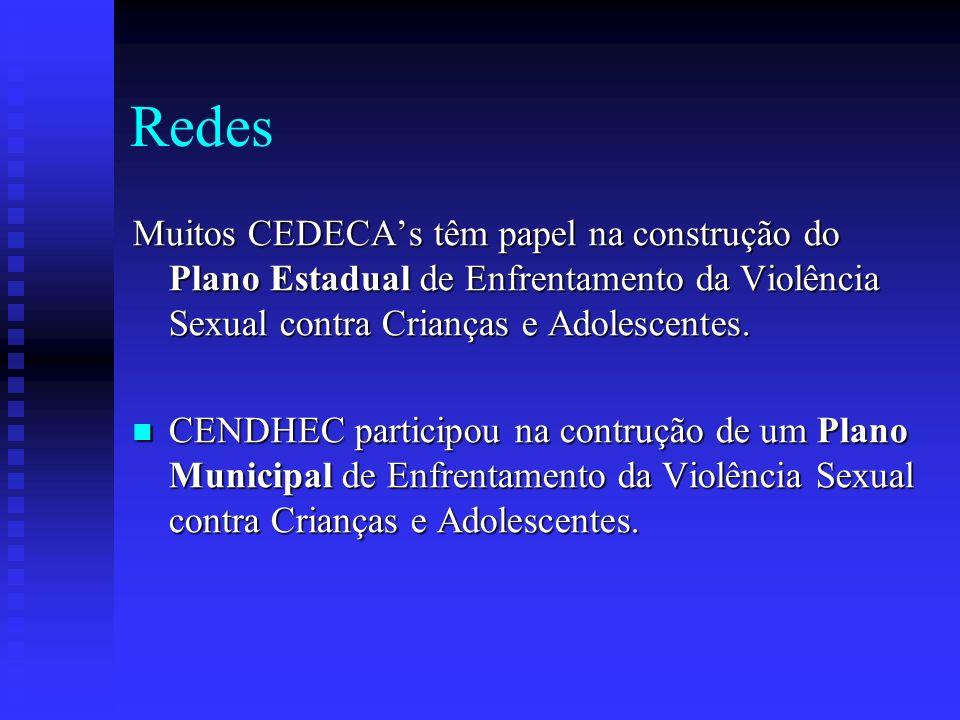 Redes Muitos CEDECA's têm papel na construção do Plano Estadual de Enfrentamento da Violência Sexual contra Crianças e Adolescentes.