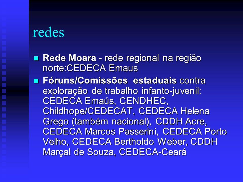 redes Rede Moara - rede regional na região norte:CEDECA Emaus