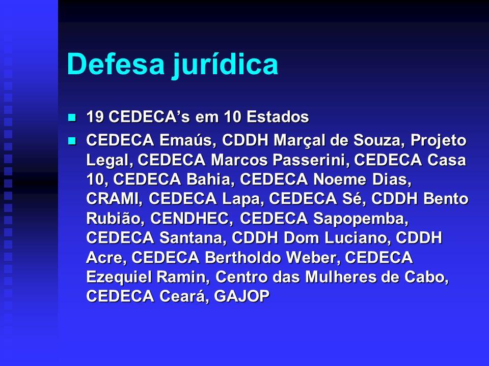 Defesa jurídica 19 CEDECA's em 10 Estados