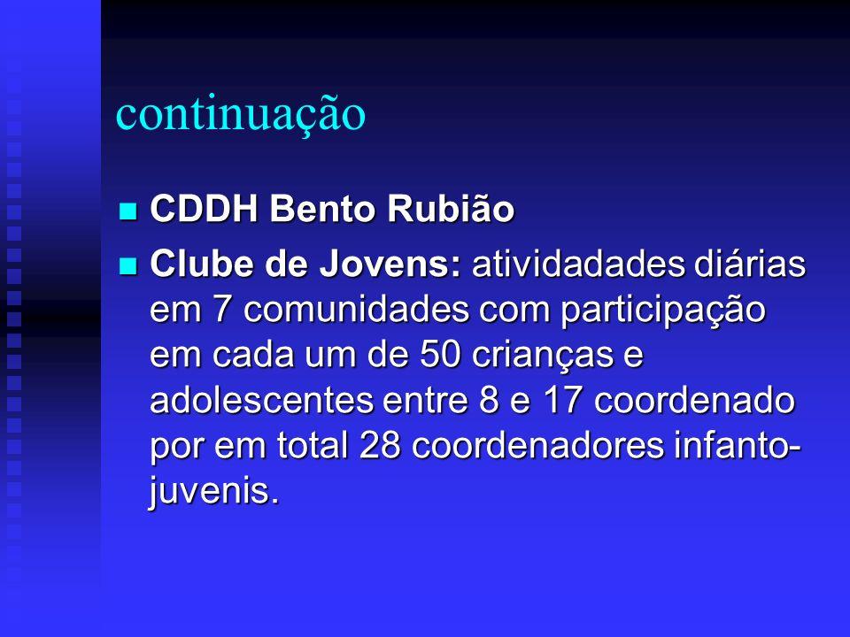 continuação CDDH Bento Rubião