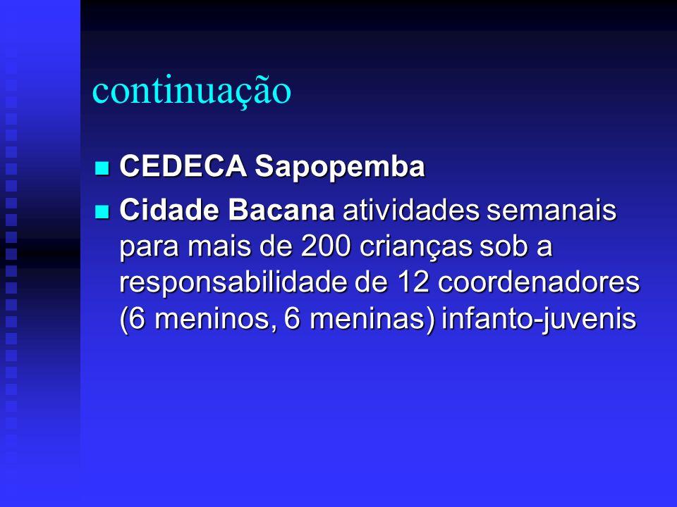 continuação CEDECA Sapopemba