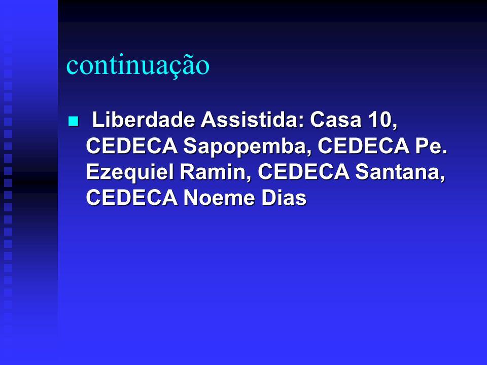 continuação Liberdade Assistida: Casa 10, CEDECA Sapopemba, CEDECA Pe.