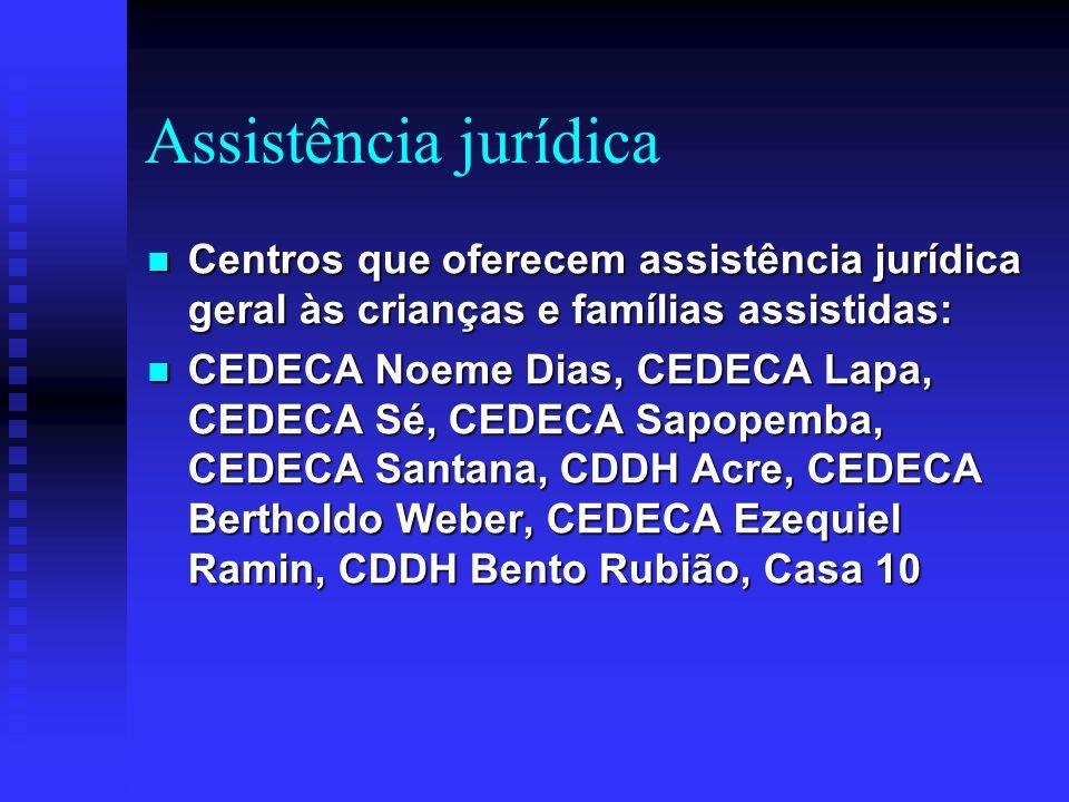 Assistência jurídica Centros que oferecem assistência jurídica geral às crianças e famílias assistidas: