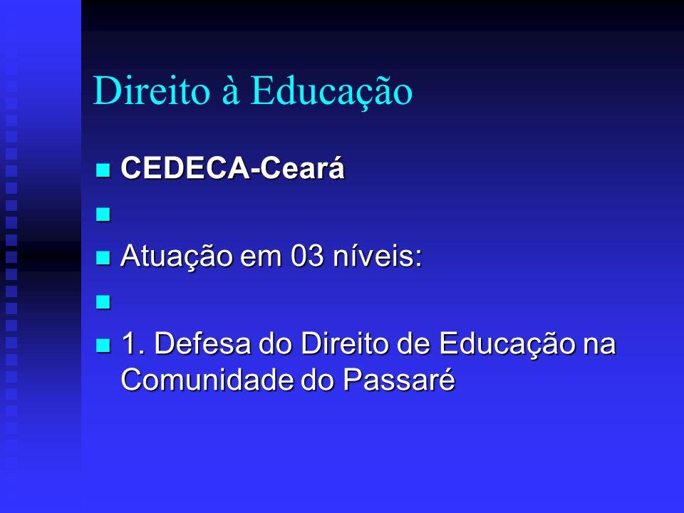 Direito à Educação CEDECA-Ceará Atuação em 03 níveis: