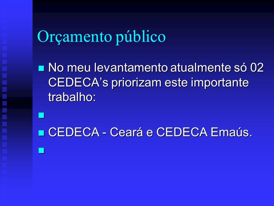 Orçamento público No meu levantamento atualmente só 02 CEDECA's priorizam este importante trabalho: