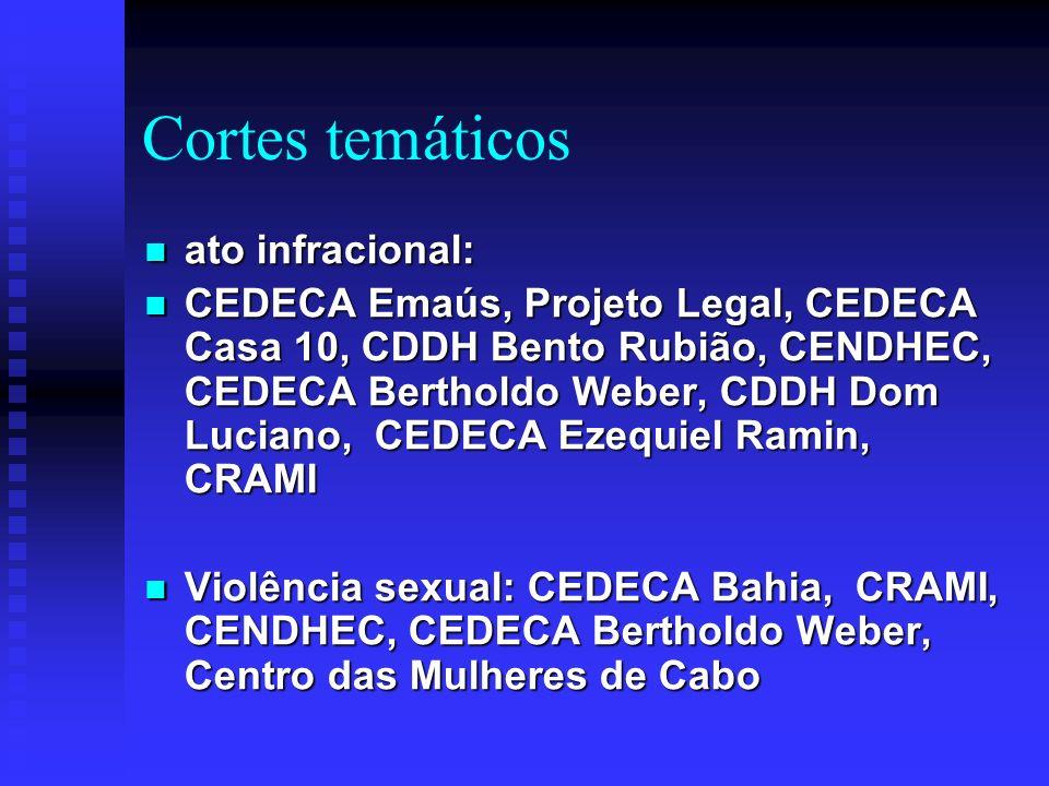 Cortes temáticos ato infracional:
