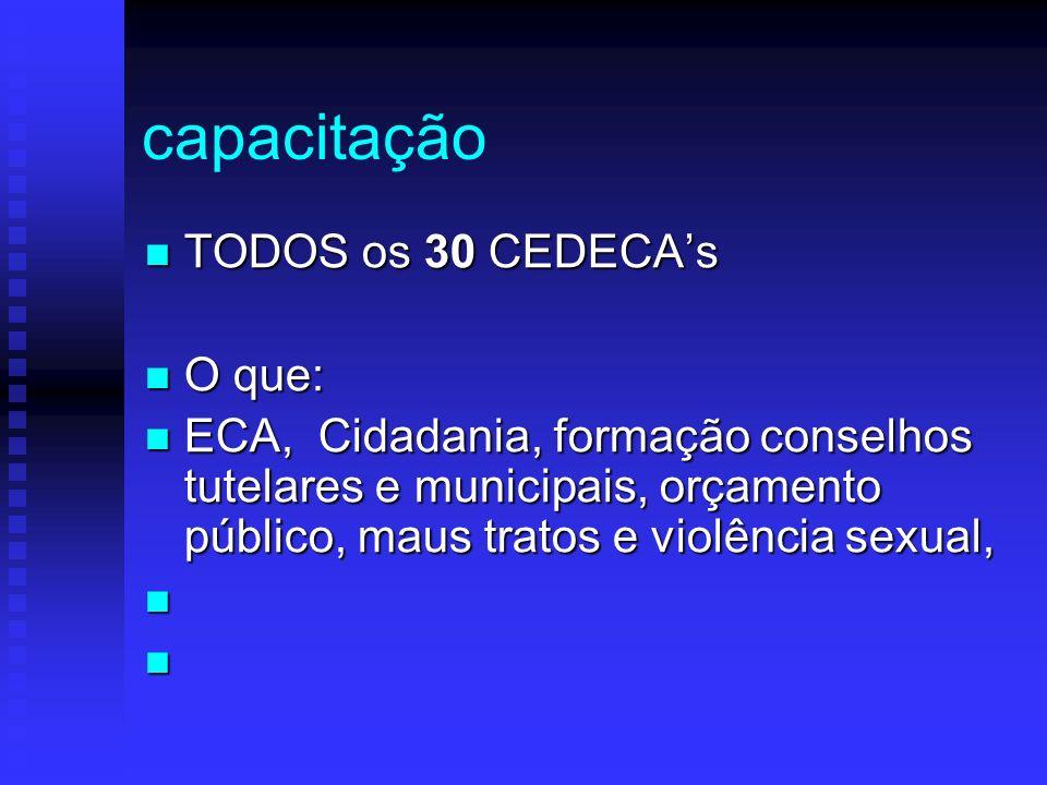capacitação TODOS os 30 CEDECA's O que: