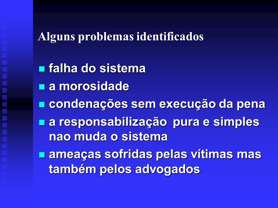 Alguns problemas identificados