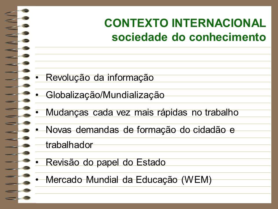 CONTEXTO INTERNACIONAL sociedade do conhecimento