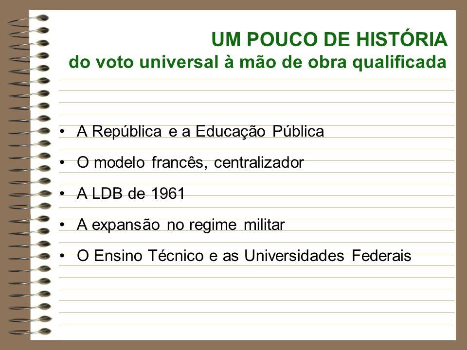 UM POUCO DE HISTÓRIA do voto universal à mão de obra qualificada