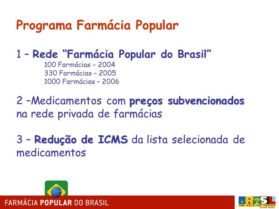 Programa Farmácia Popular