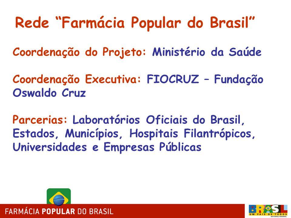 Rede Farmácia Popular do Brasil