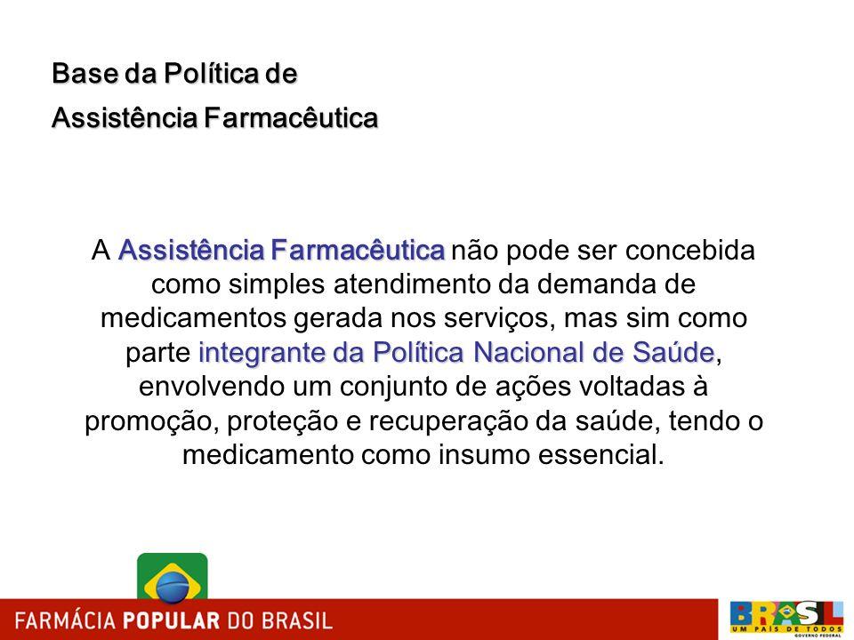 Base da Política de Assistência Farmacêutica