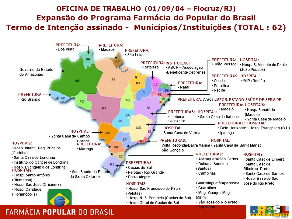 Expansão do Programa Farmácia do Popular do Brasil