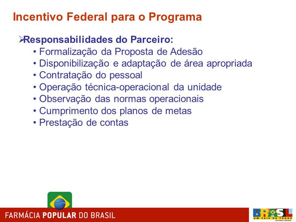 Incentivo Federal para o Programa