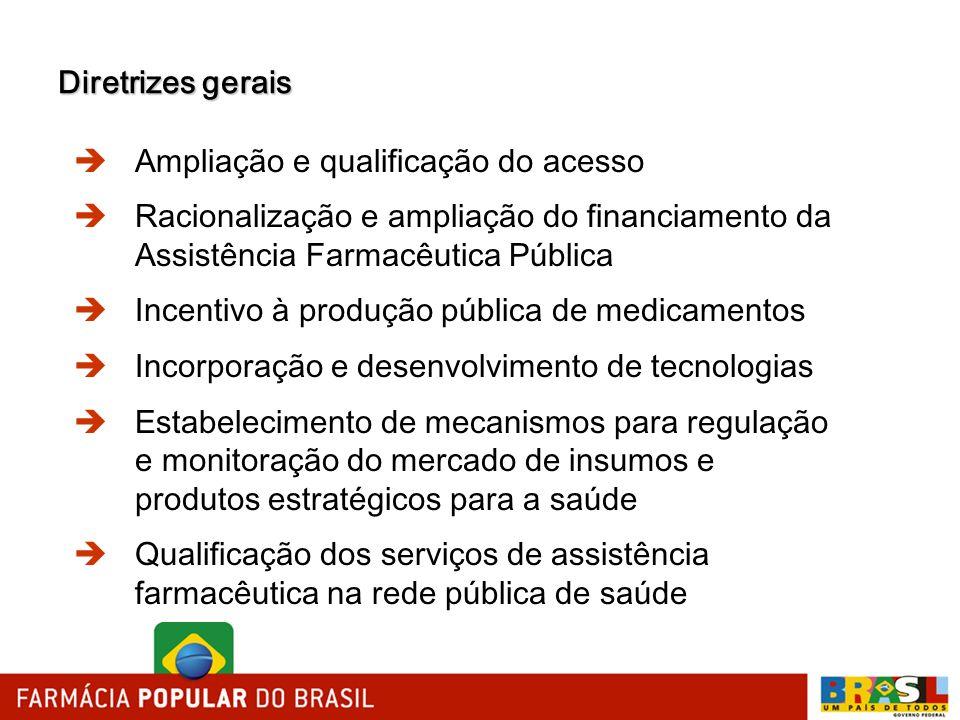 Diretrizes gerais Ampliação e qualificação do acesso. Racionalização e ampliação do financiamento da Assistência Farmacêutica Pública.