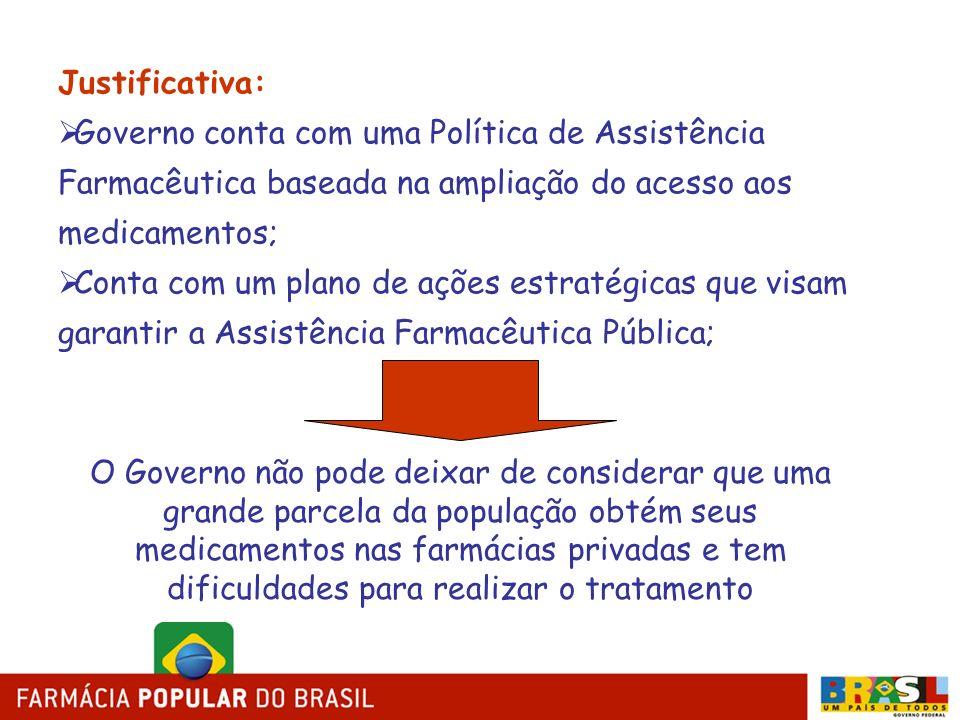 Justificativa: Governo conta com uma Política de Assistência Farmacêutica baseada na ampliação do acesso aos medicamentos;