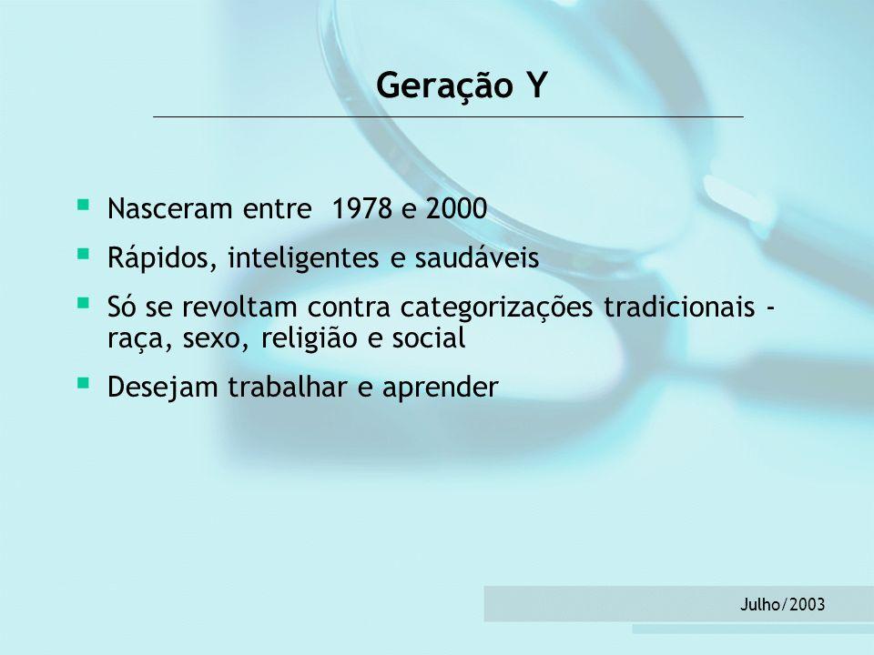 Geração Y Nasceram entre 1978 e 2000 Rápidos, inteligentes e saudáveis