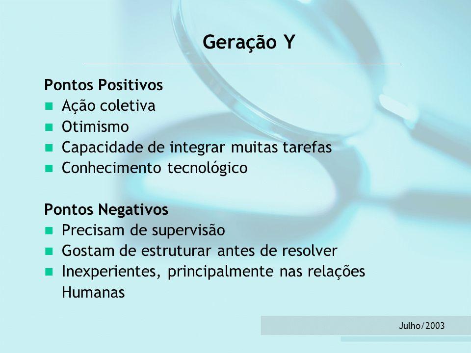 Geração Y Pontos Positivos Ação coletiva Otimismo
