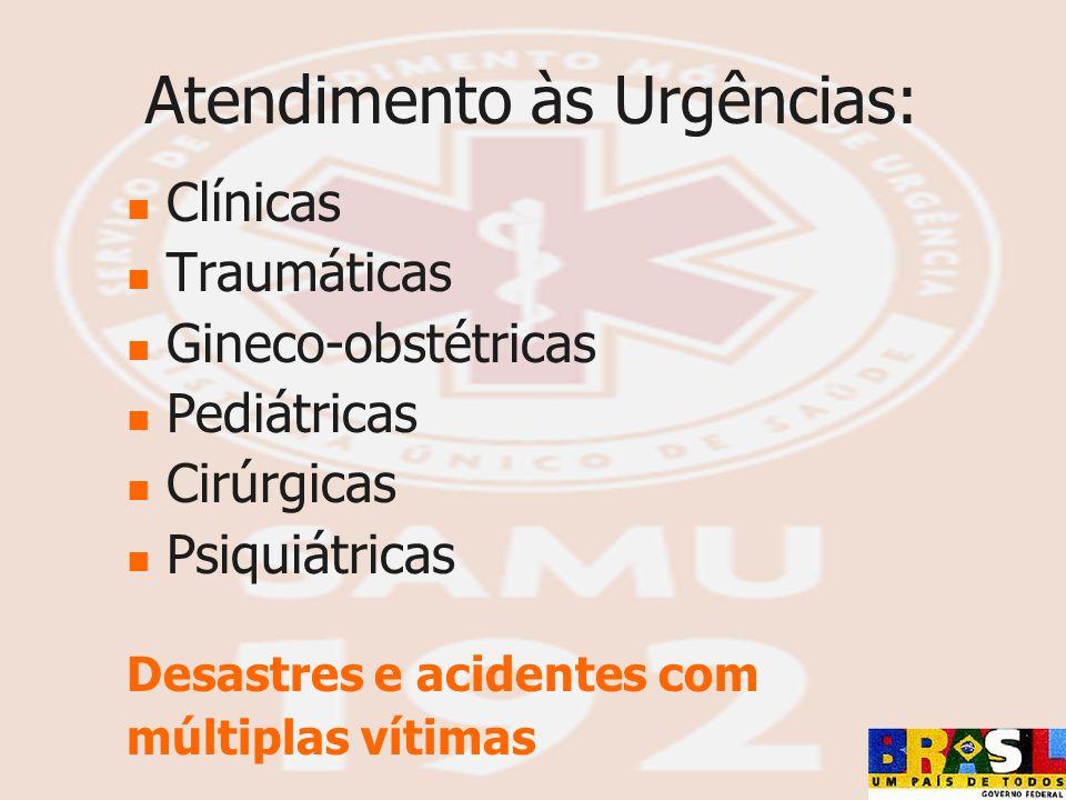 Atendimento às Urgências: