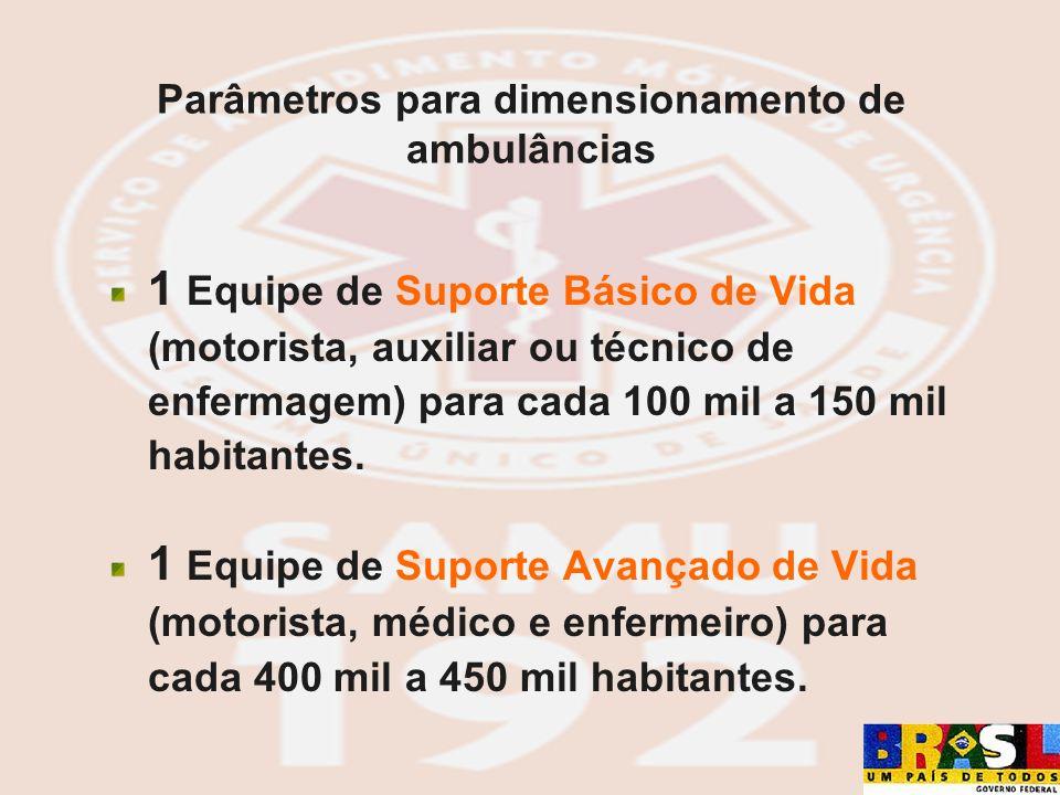 Parâmetros para dimensionamento de ambulâncias
