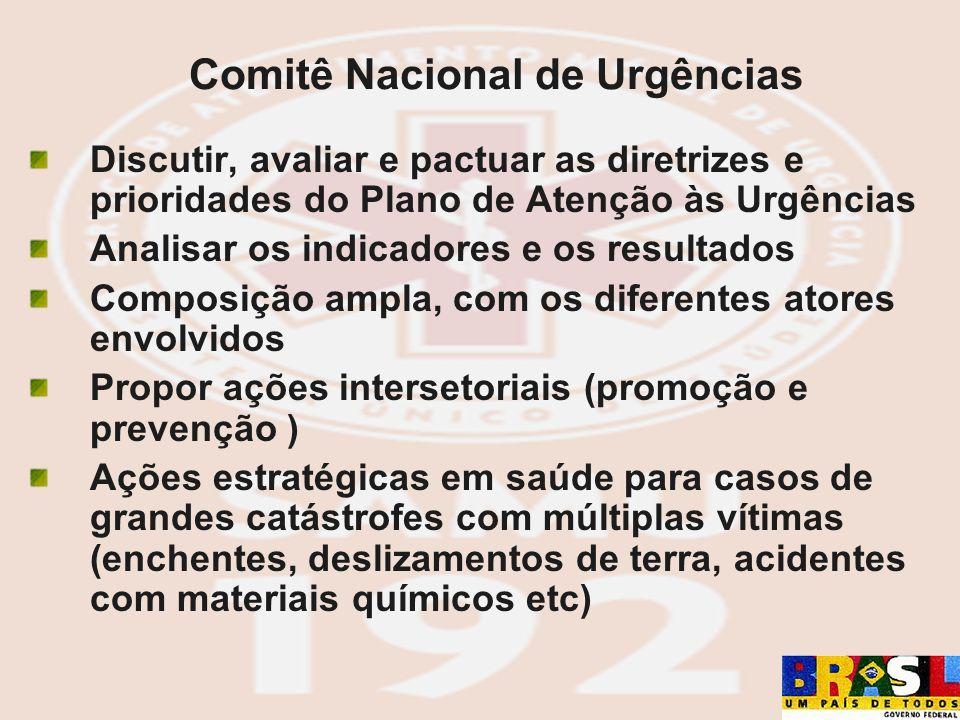 Comitê Nacional de Urgências
