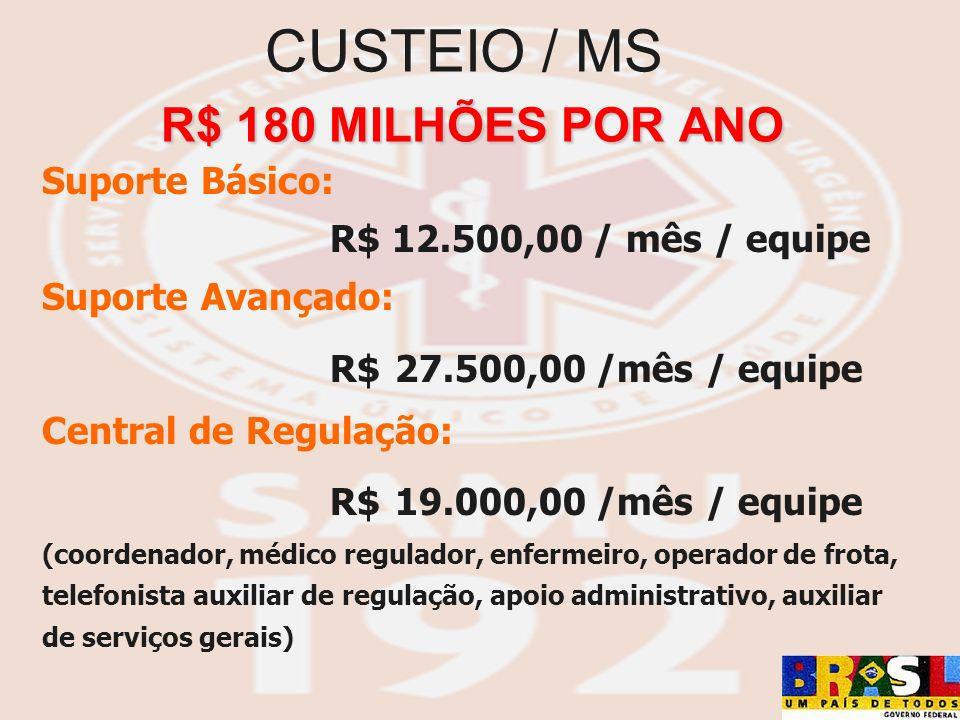 CUSTEIO / MS R$ 180 MILHÕES POR ANO