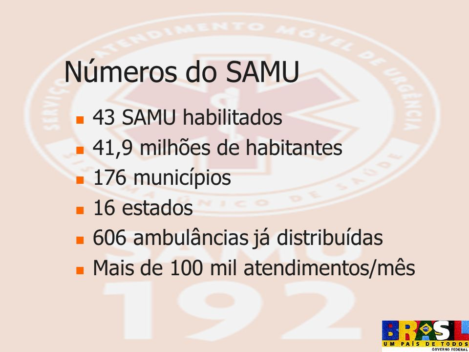 Números do SAMU 43 SAMU habilitados 41,9 milhões de habitantes