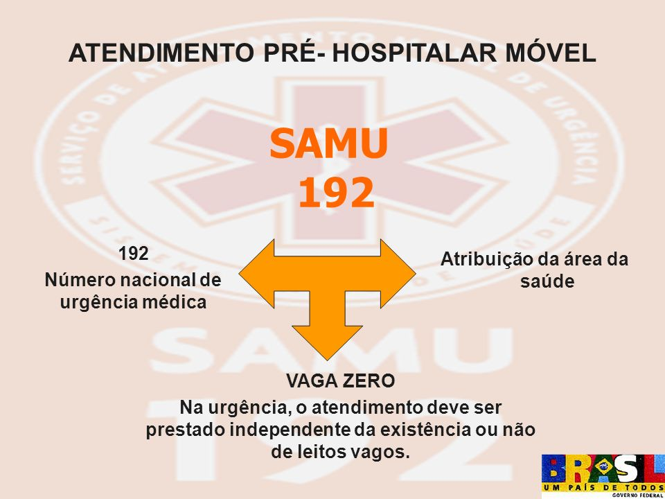 SAMU 192 ATENDIMENTO PRÉ- HOSPITALAR MÓVEL 192