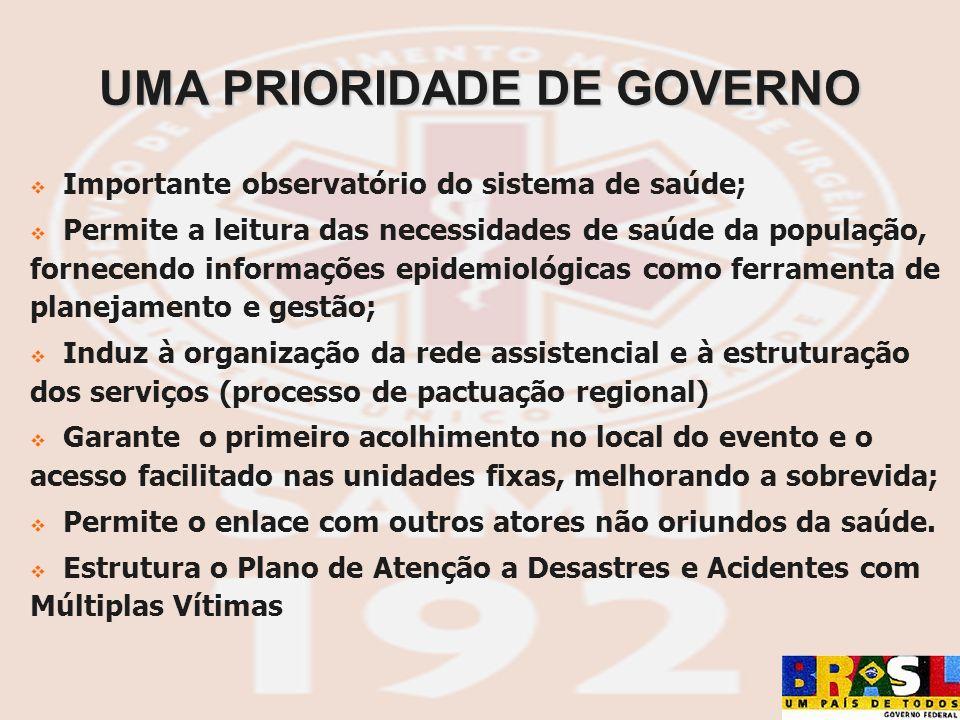 UMA PRIORIDADE DE GOVERNO