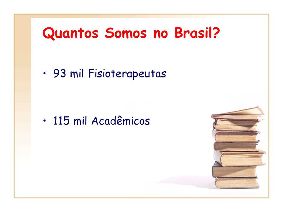 Quantos Somos no Brasil