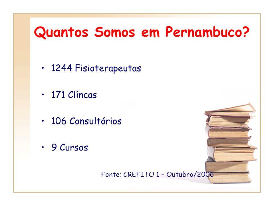 Quantos Somos em Pernambuco