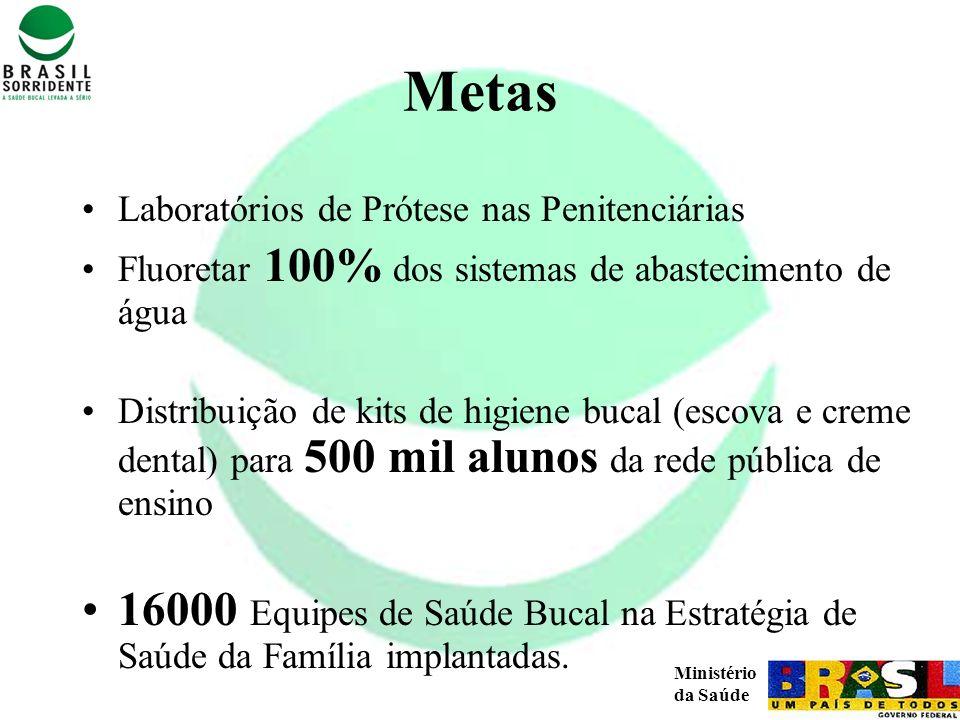 Metas Laboratórios de Prótese nas Penitenciárias. Fluoretar 100% dos sistemas de abastecimento de água.