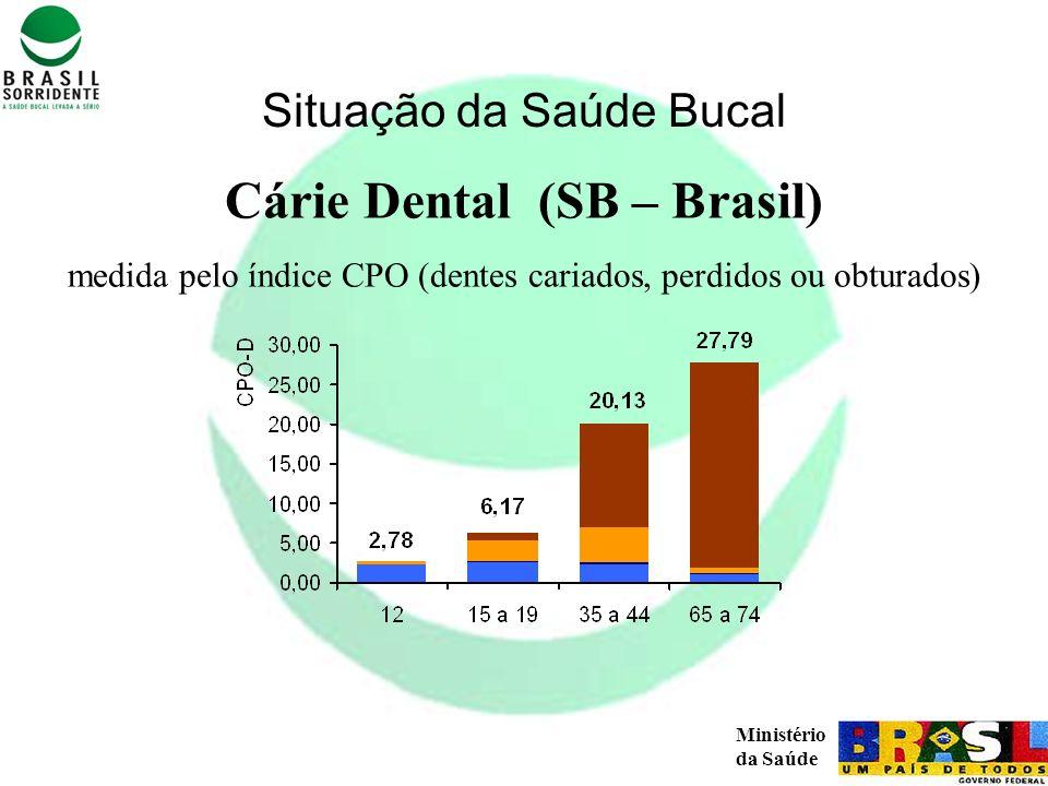 Cárie Dental (SB – Brasil)