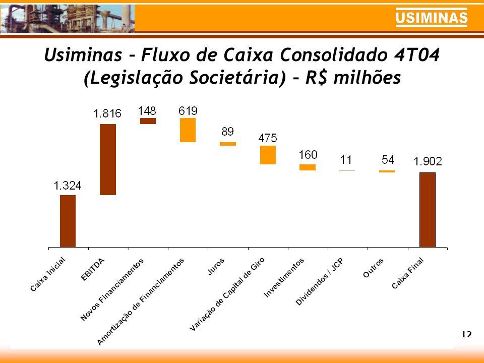 Usiminas – Fluxo de Caixa Consolidado 4T04 (Legislação Societária) – R$ milhões