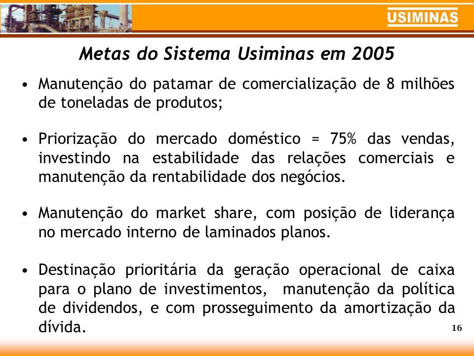 Metas do Sistema Usiminas em 2005