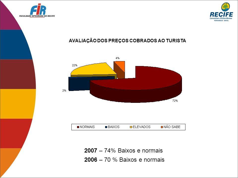2007 – 74% Baixos e normais 2006 – 70 % Baixos e normais